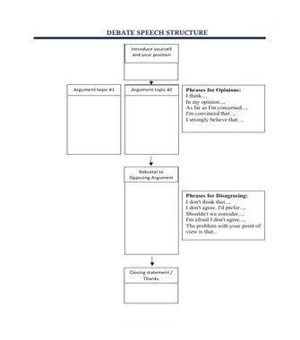 Debate Speech Structure  (PDF)