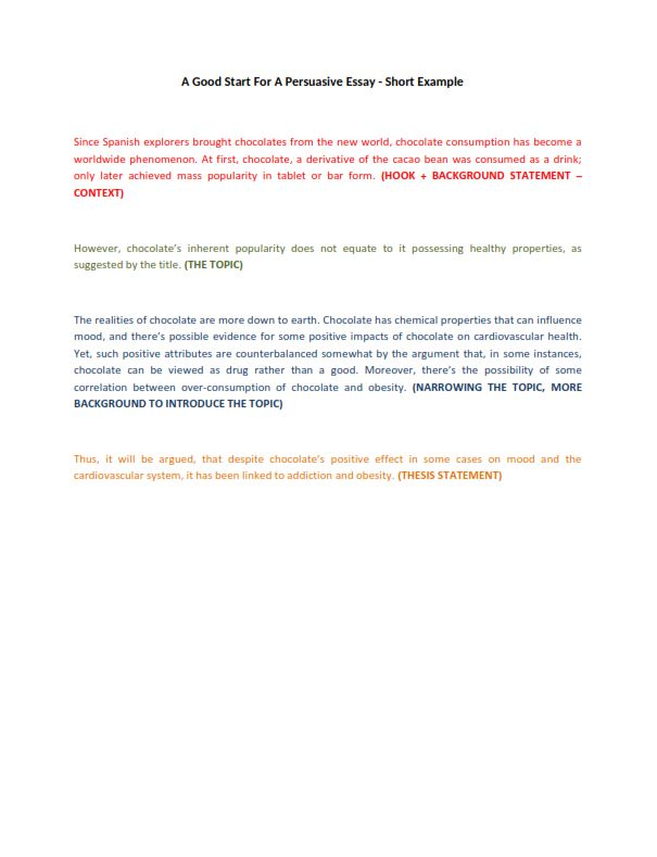 A Good Start For A Persuasive Essay - Short Example (PDF)