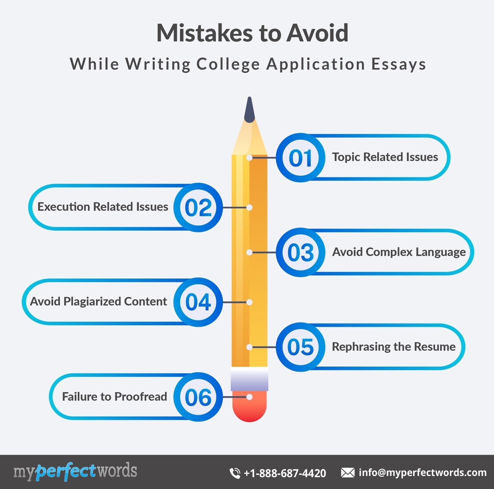 Mistakes to Avoid while Writing a College Application Essay
