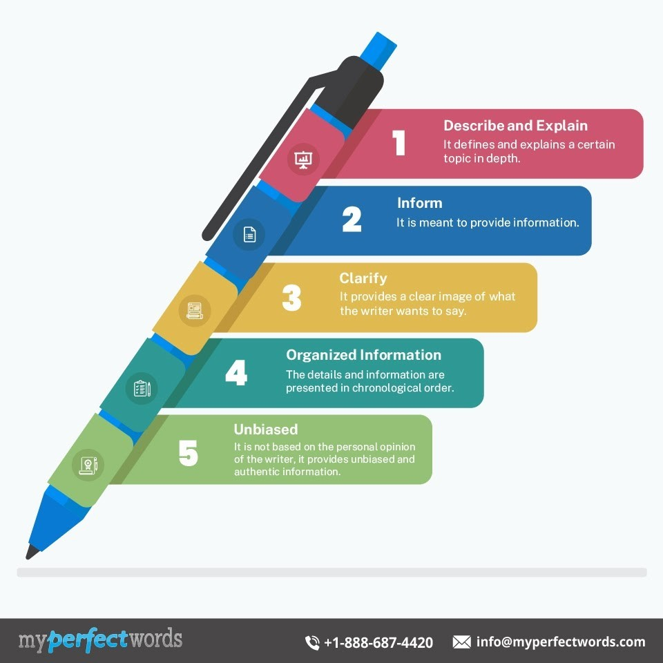 features of expository essay