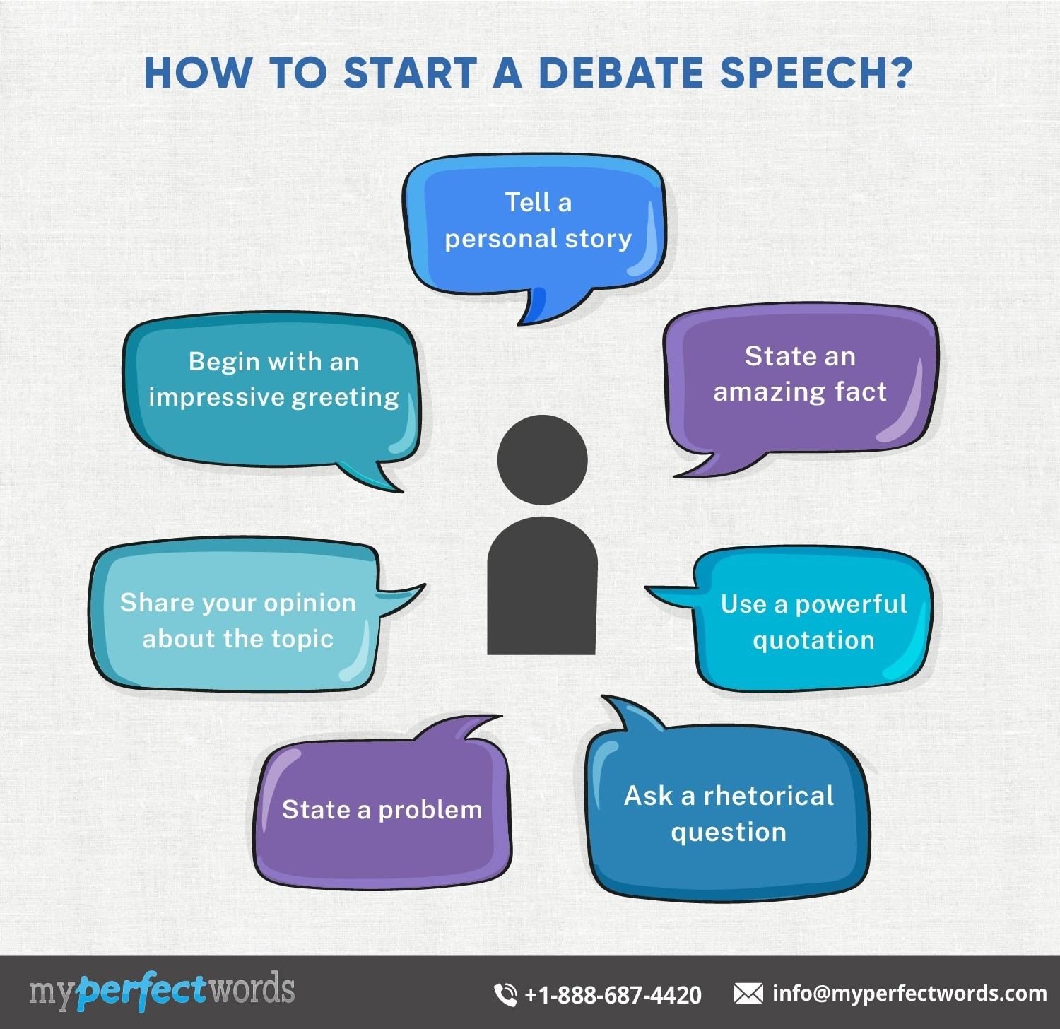 how to start a debate speech