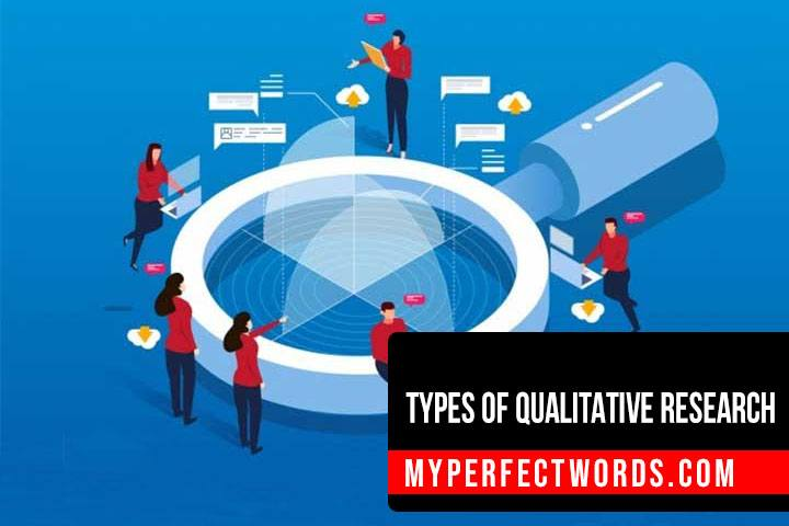 Types Of Qualitative Research - Overview & Examples