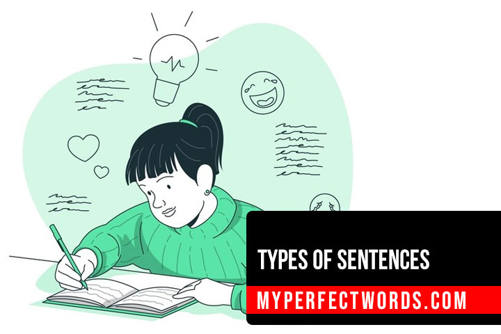 Types of Sentences - A Complete Guide With Examples