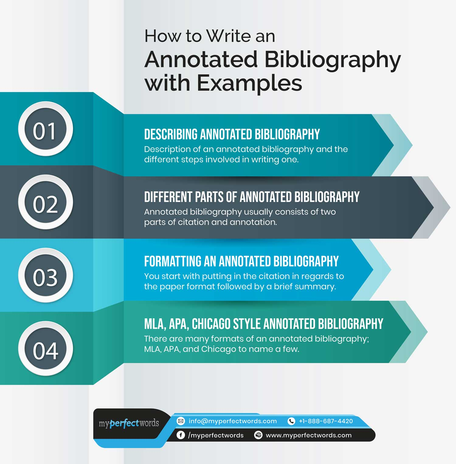 Annotated Bibliography Examples