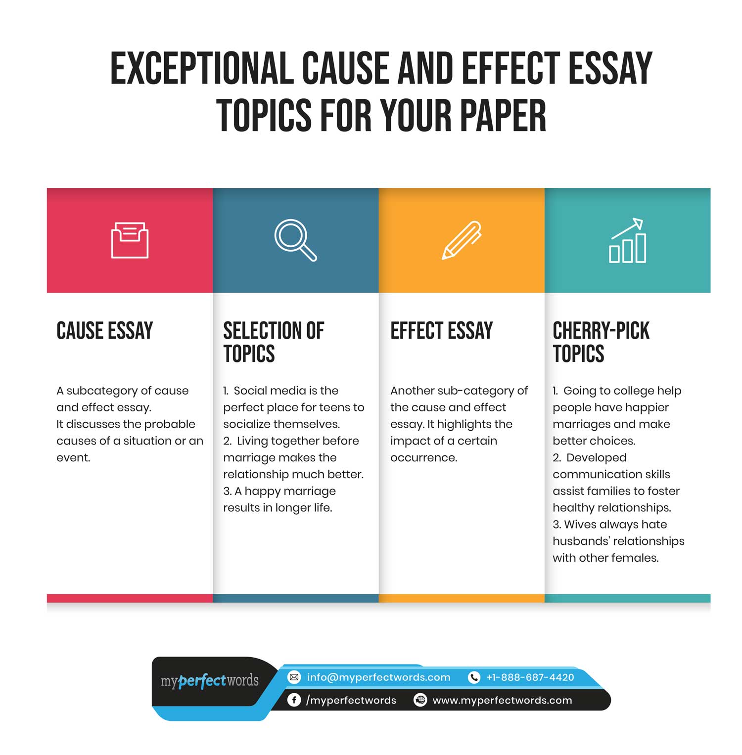 cause and effect essay topics to ensure a better grade