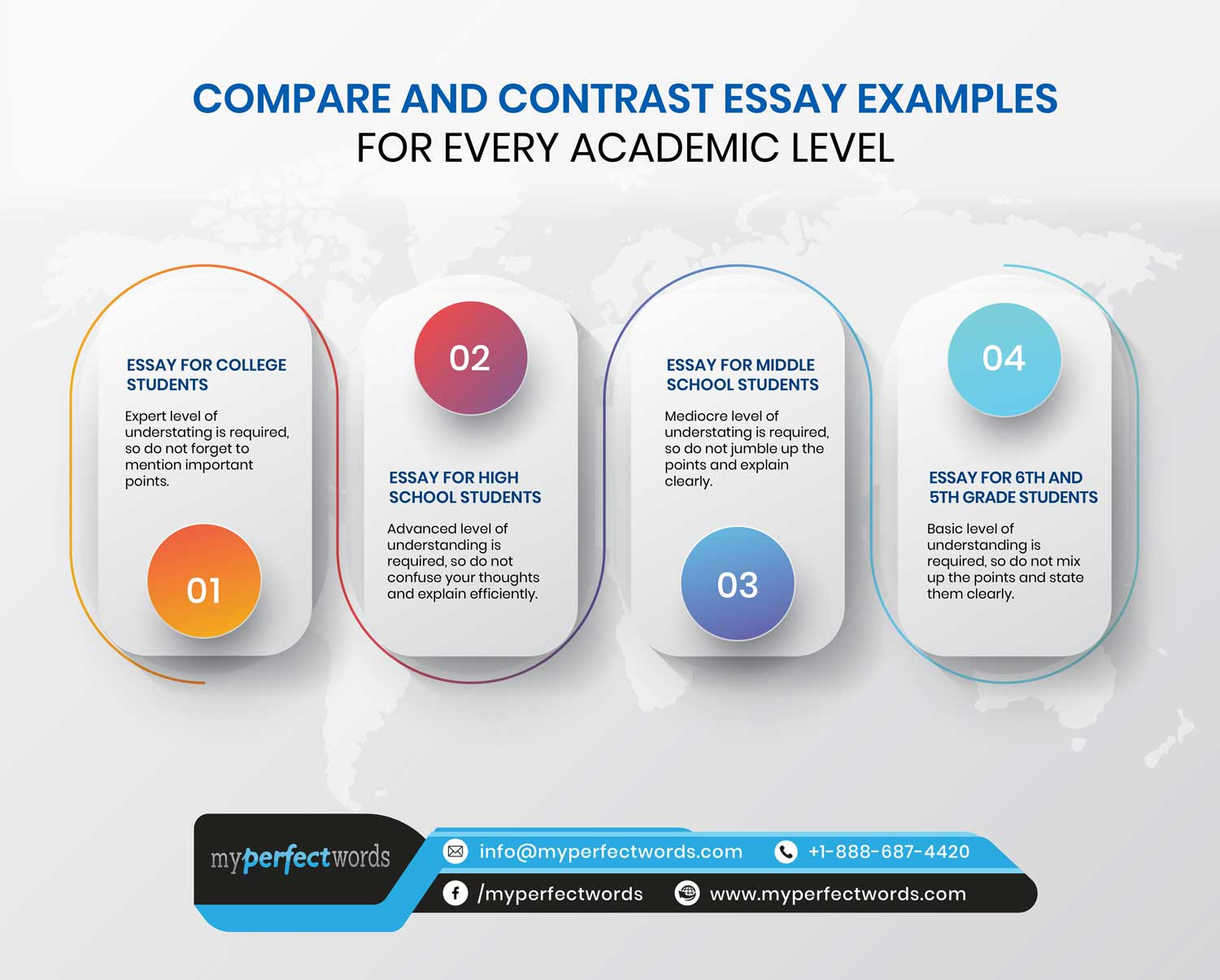 My English Essay  Argumentative Essay Thesis Example also Business Essay Writing Service Free Compare And Contrast Essay Examples For Your Help Best English Essays
