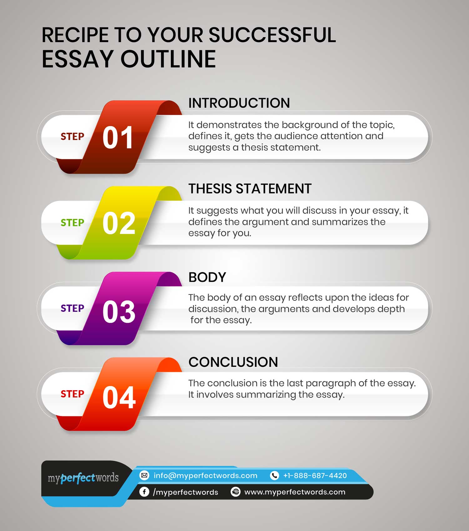 Compare And Contrast Essay On High School And College  High School Reflective Essay also Essay Writing Examples English How To Write An Essay Outline  Template And Structure High School Essay Writing