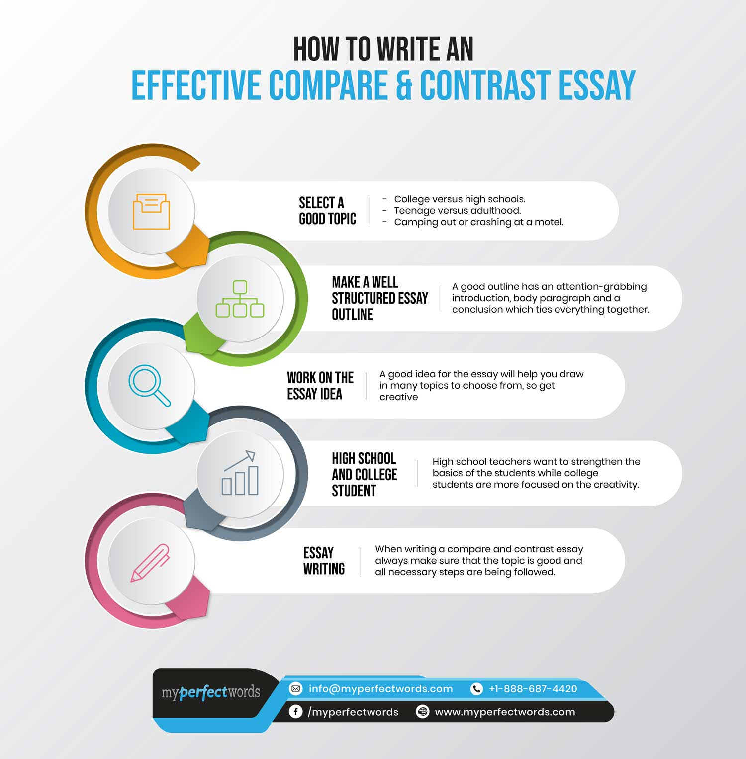 How To Write A Good Essay For High School  High School Essay Samples also English Essay Ideas Compare And Contrast Essay Writing  A Complete Guide Process Paper Essay