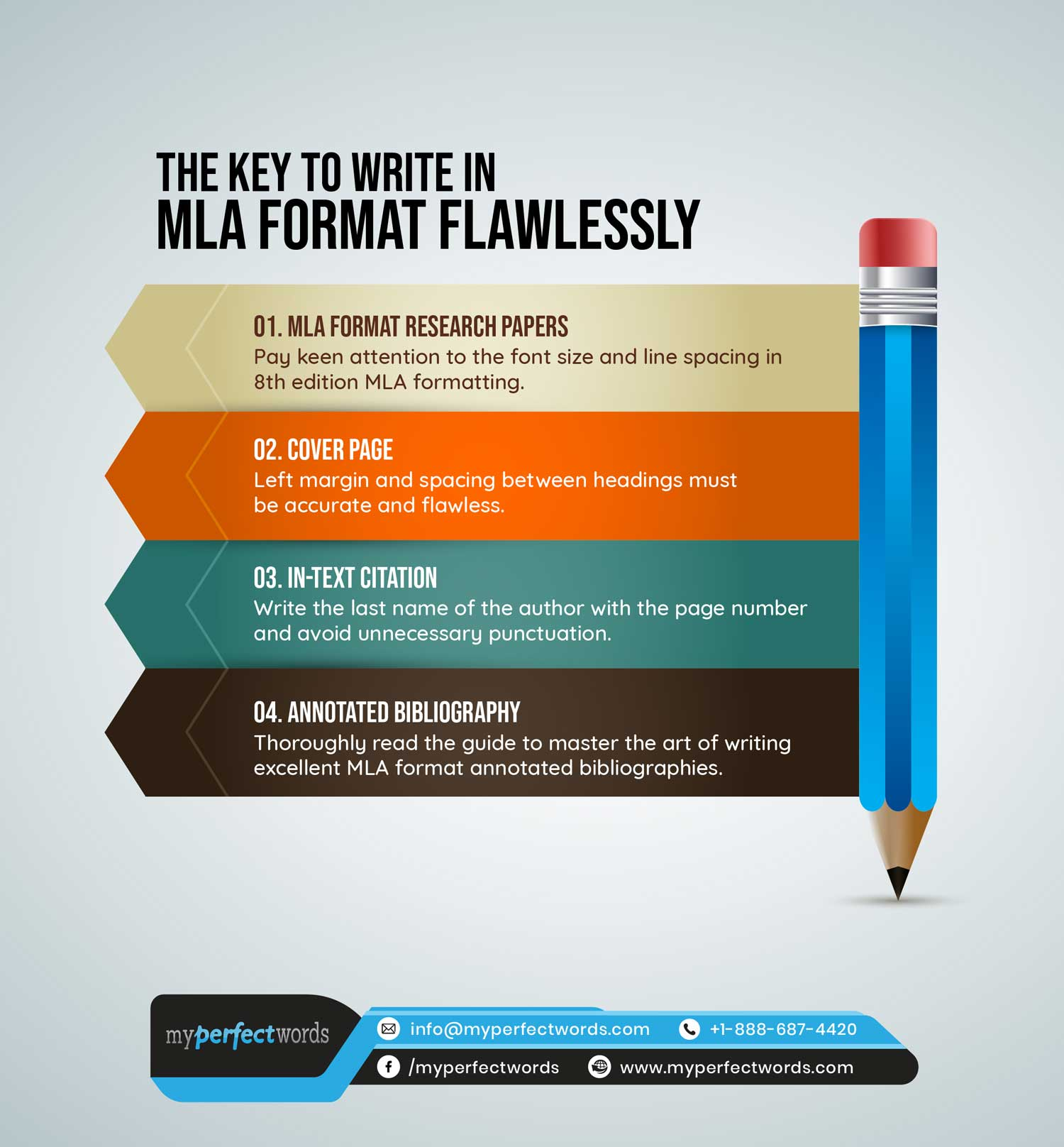 Mla format guide