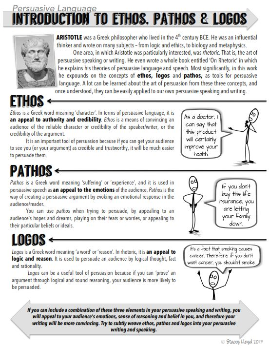 Ethos, Pathos, And Logos Example (PDF)